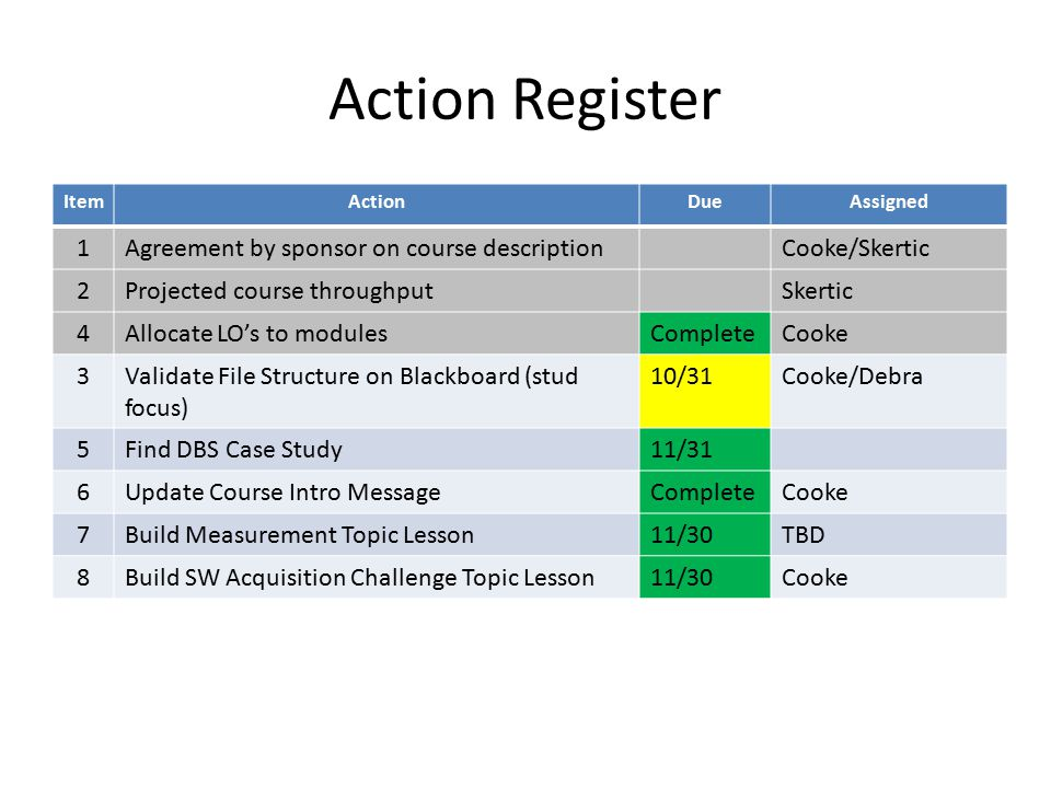 Action Register 1 Agreement by sponsor on course description