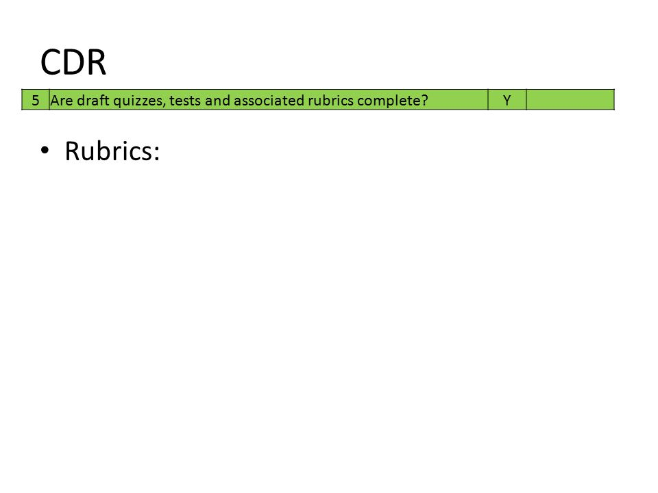 CDR 5 Are draft quizzes, tests and associated rubrics complete Y Rubrics: