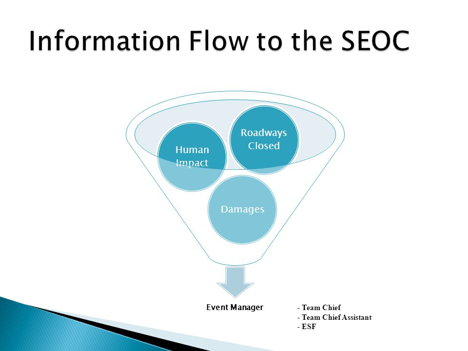 Information Flow to the SEOC