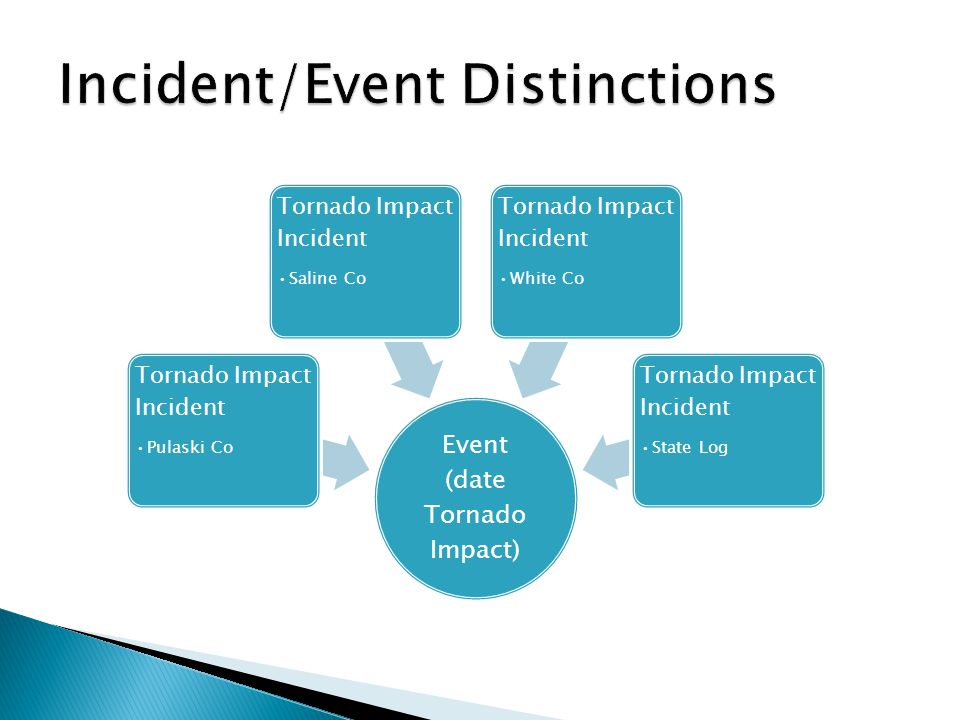 Incident/Event Distinctions
