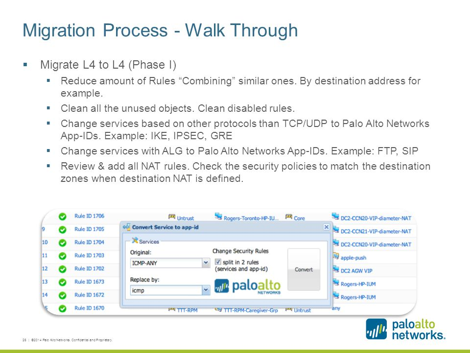 Migration Process - Walk Through