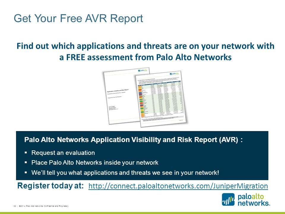 Get Your Free AVR Report