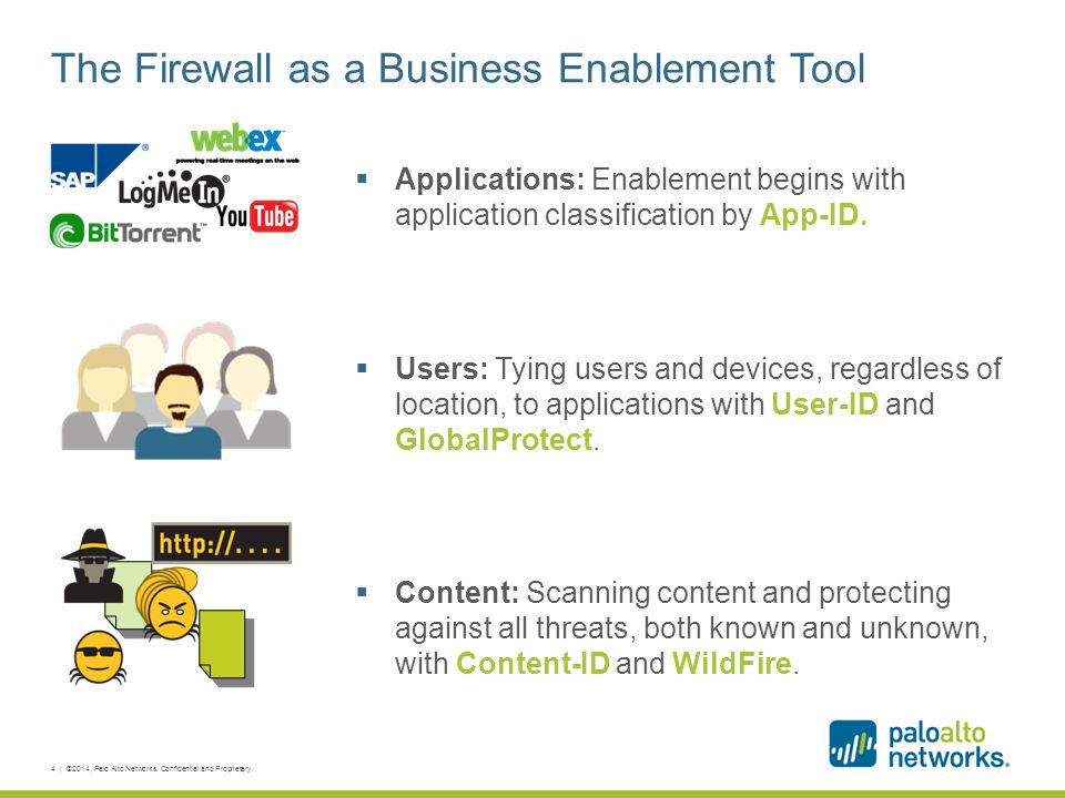 The Firewall as a Business Enablement Tool