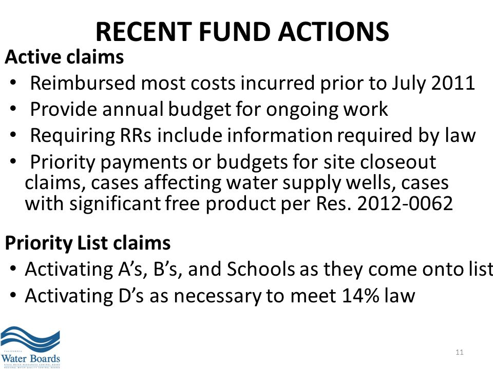 Recent FUND ACTIONS Active claims
