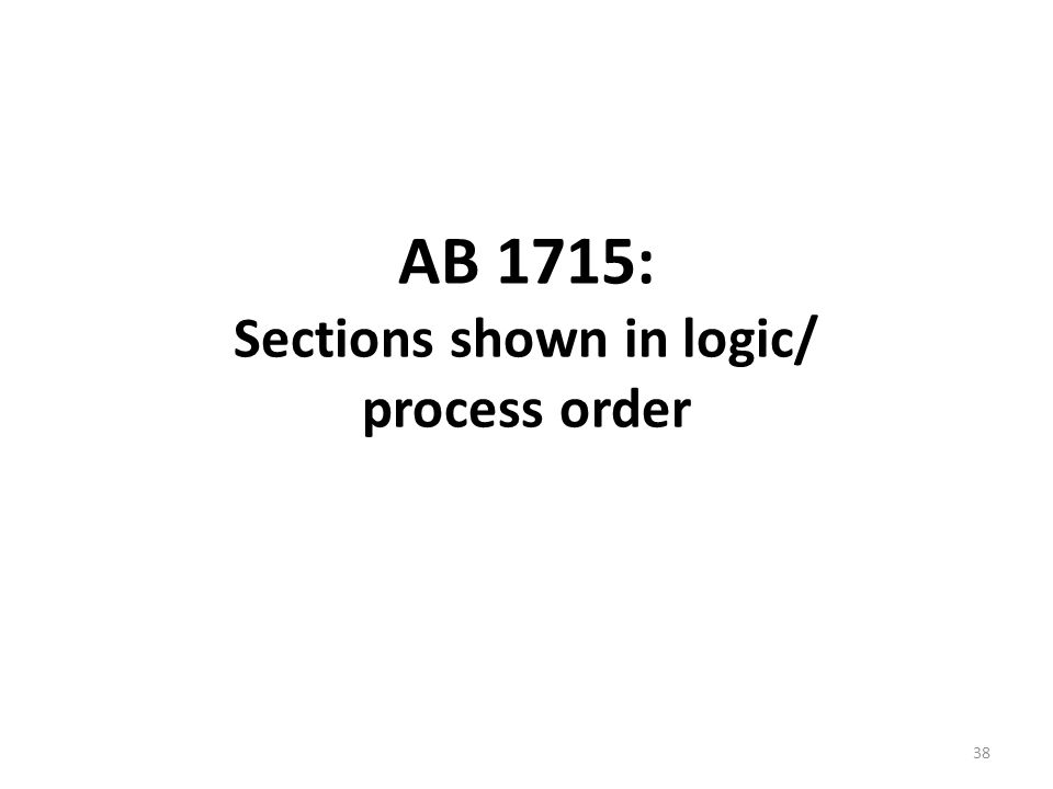 AB 1715: Sections shown in logic/ process order