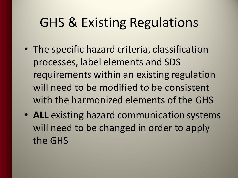 GHS & Existing Regulations