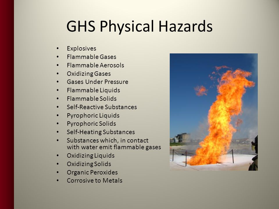 GHS Physical Hazards Explosives Flammable Gases Flammable Aerosols