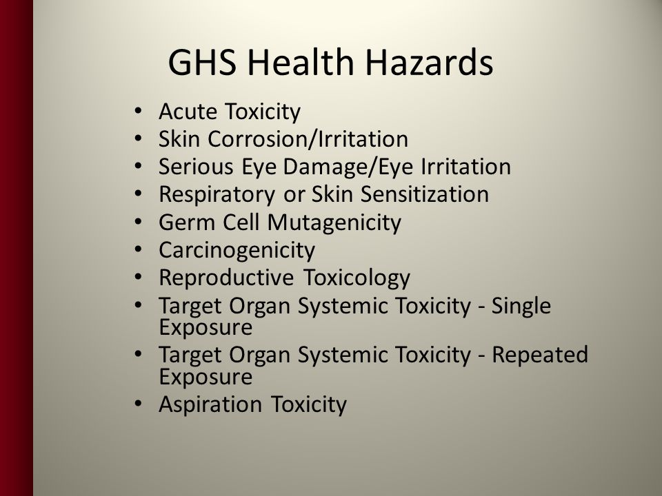 GHS Health Hazards Acute Toxicity Skin Corrosion/Irritation