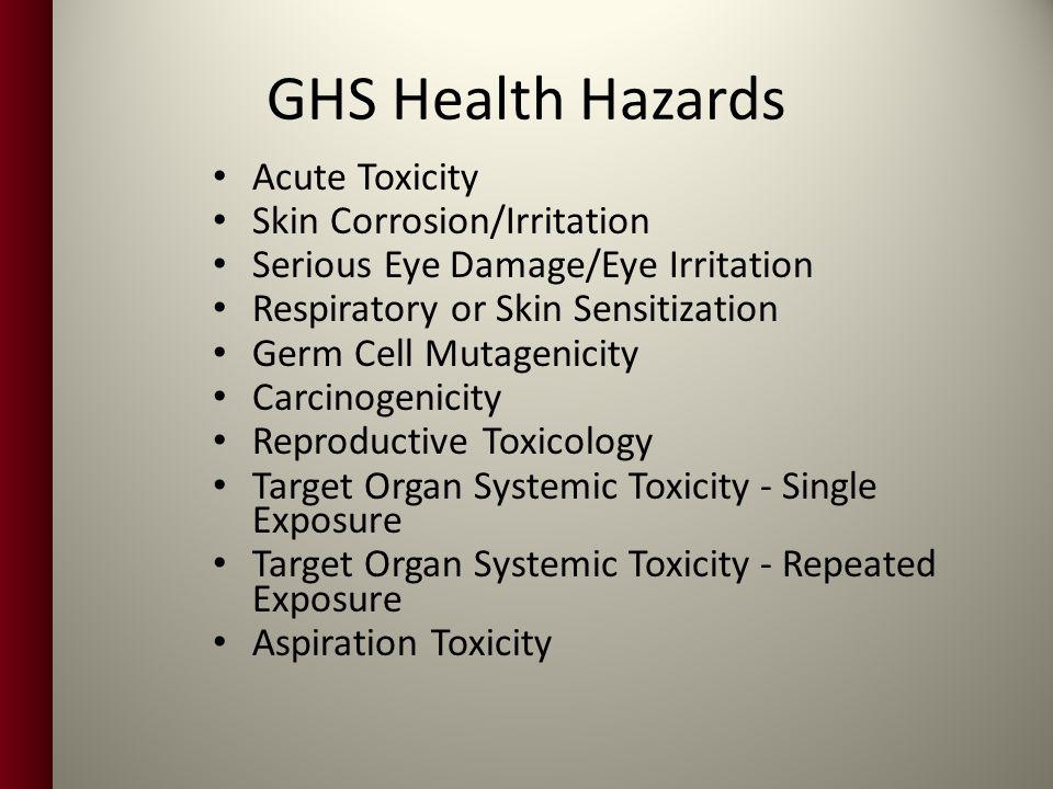 GHS Health Hazards Acute Toxicity Skin Corrosion/Irritation