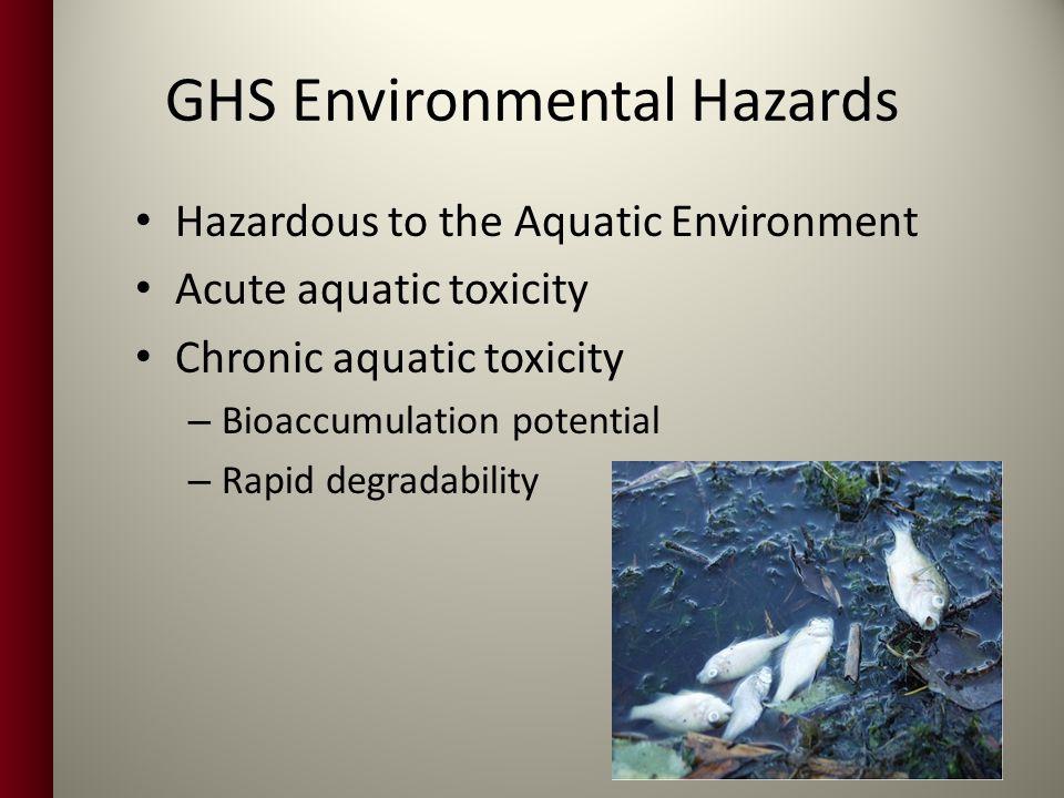 GHS Environmental Hazards