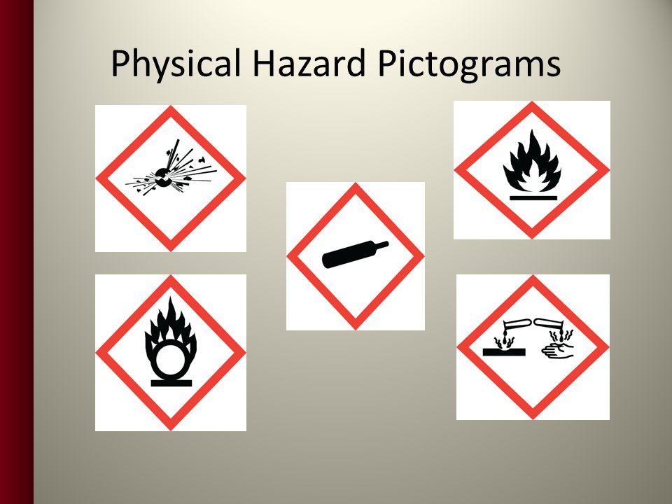 Physical Hazard Pictograms