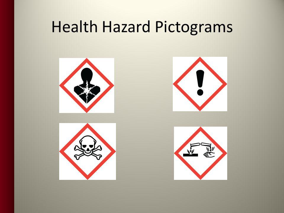 Health Hazard Pictograms