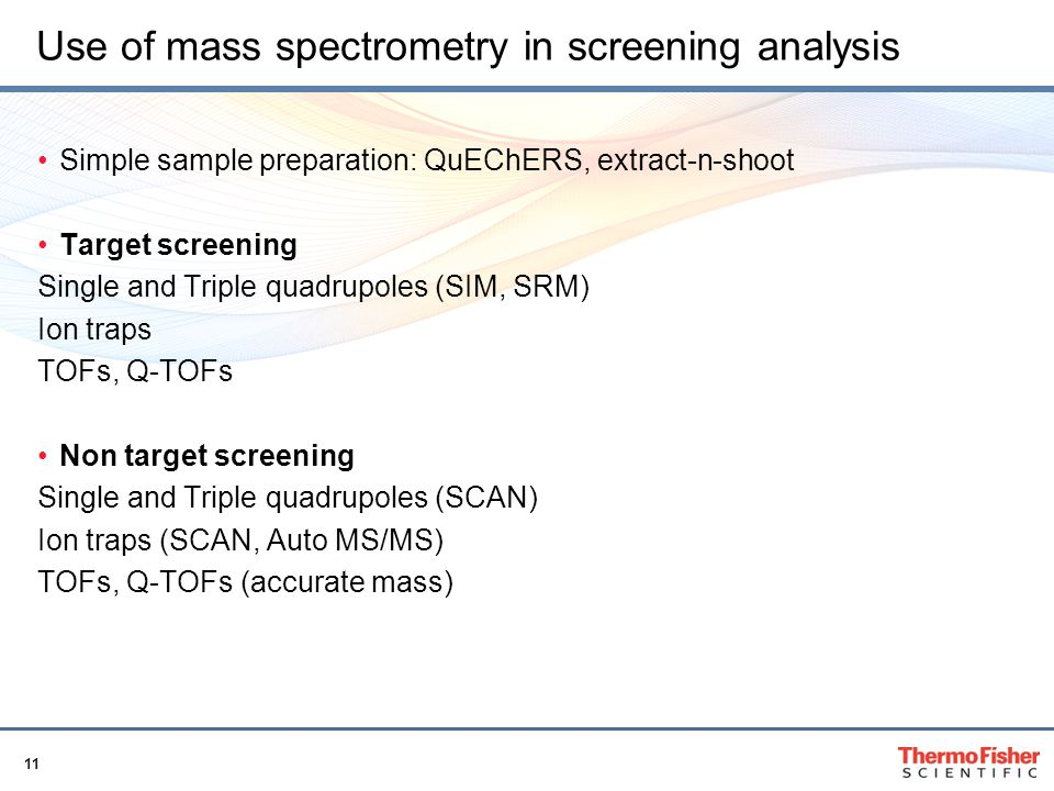 Use of mass spectrometry in screening analysis