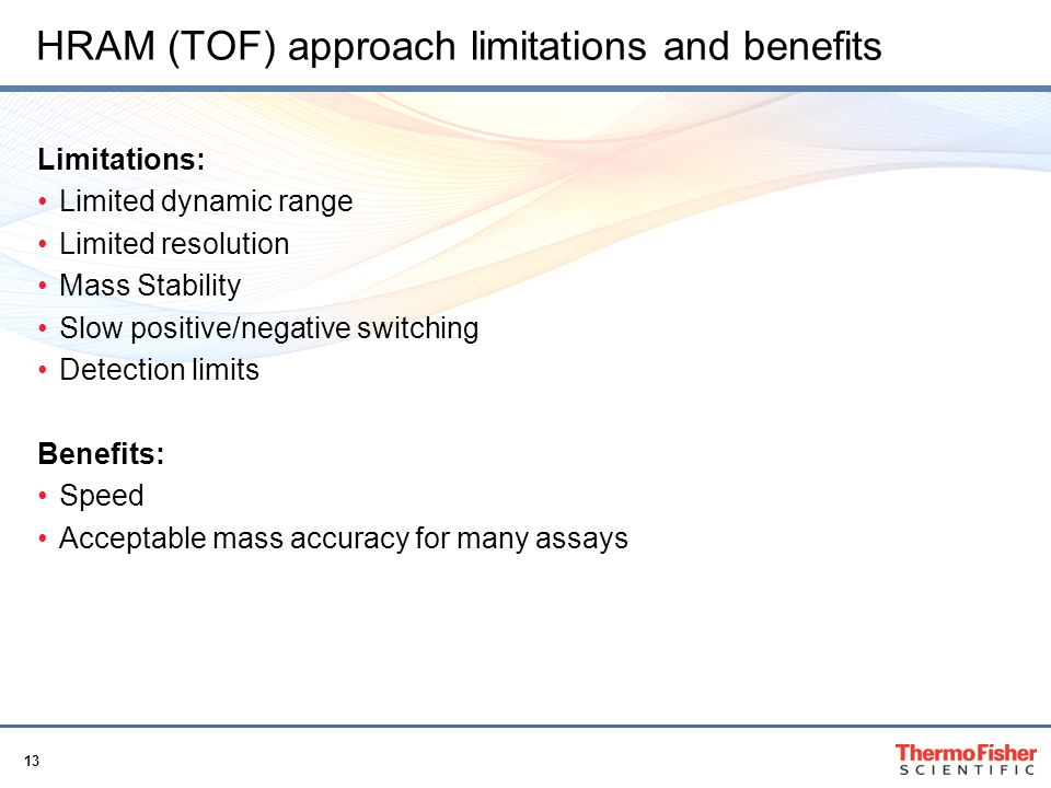 HRAM (TOF) approach limitations and benefits