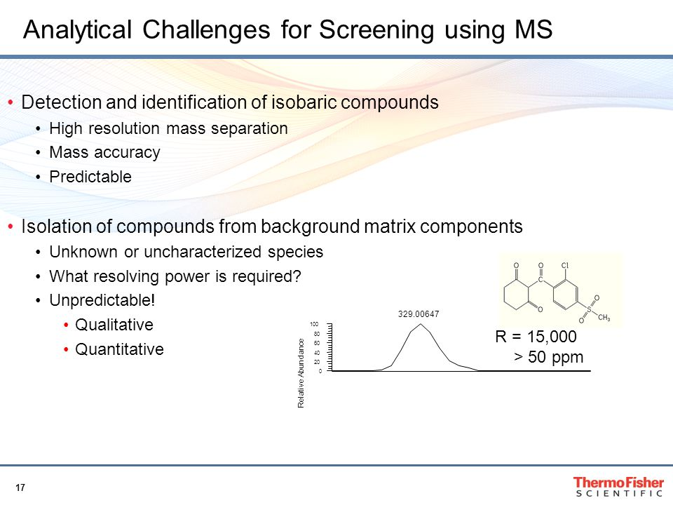 Analytical Challenges for Screening using MS