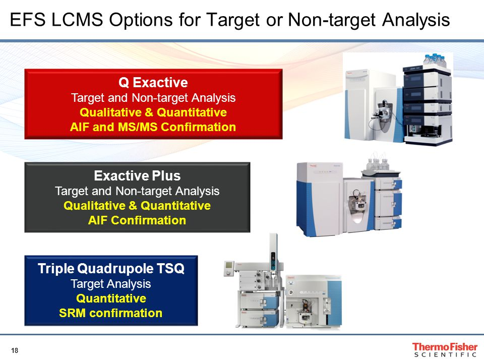 EFS LCMS Options for Target or Non-target Analysis