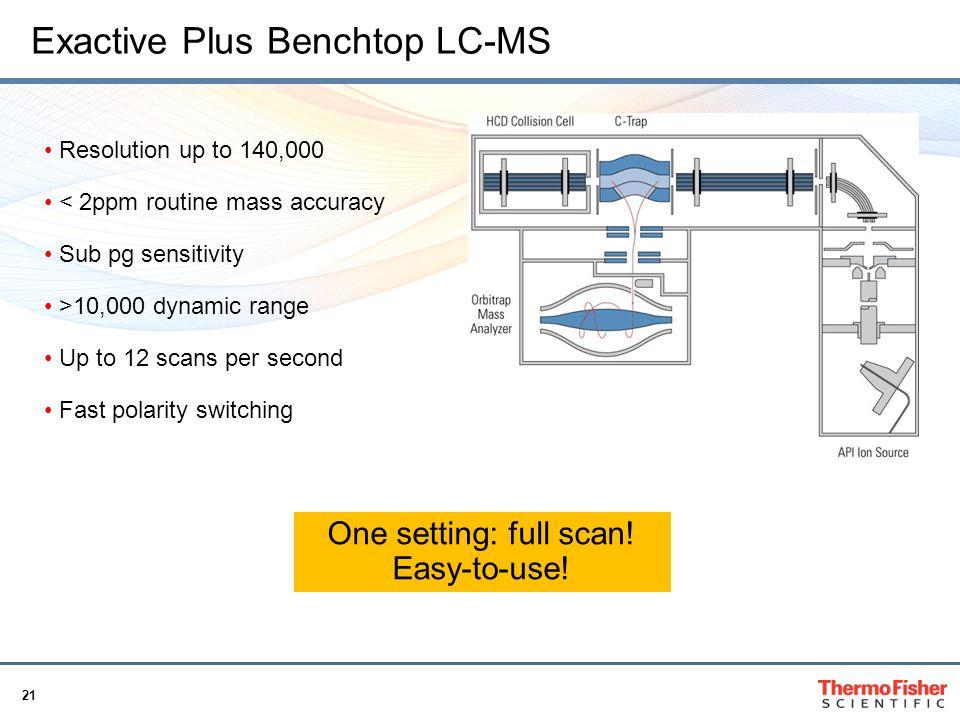 Exactive Plus Benchtop LC-MS
