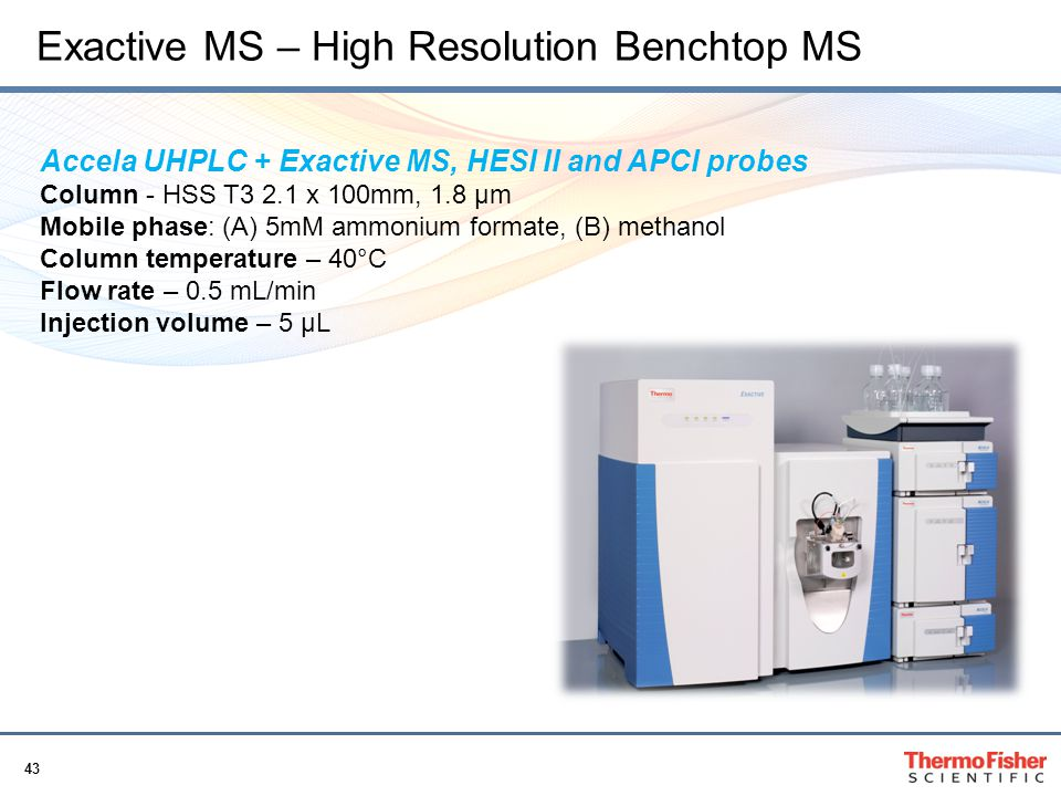 Exactive MS – High Resolution Benchtop MS