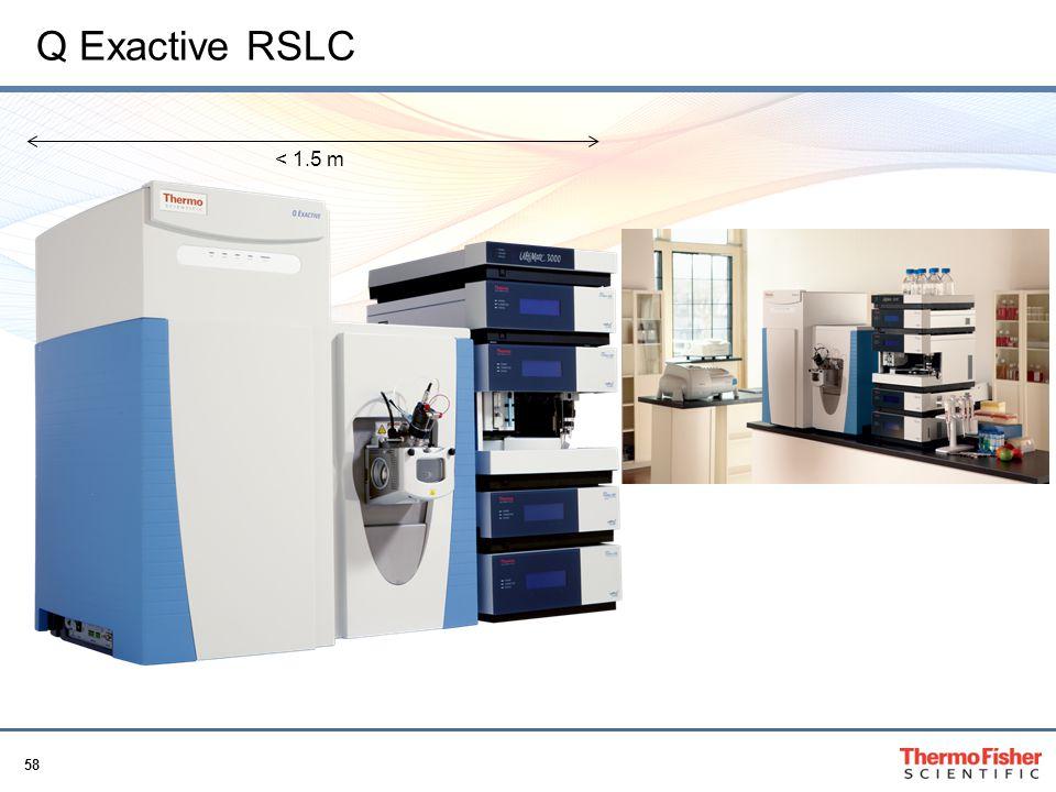 Q Exactive RSLC < 1.5 m