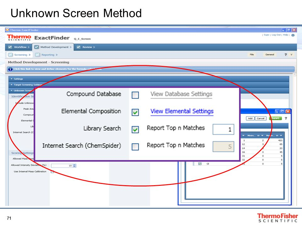 Unknown Screen Method Select database, Identify with mz and confirm with isotope, library match