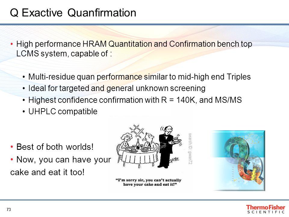 Q Exactive Quanfirmation
