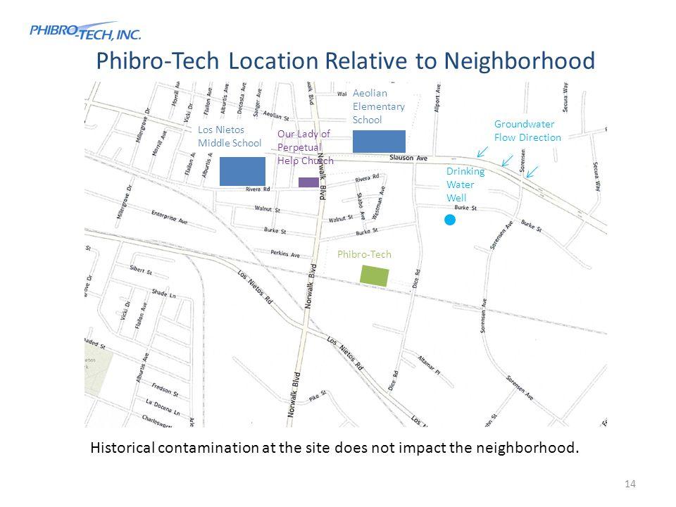 Phibro-Tech Location Relative to Neighborhood