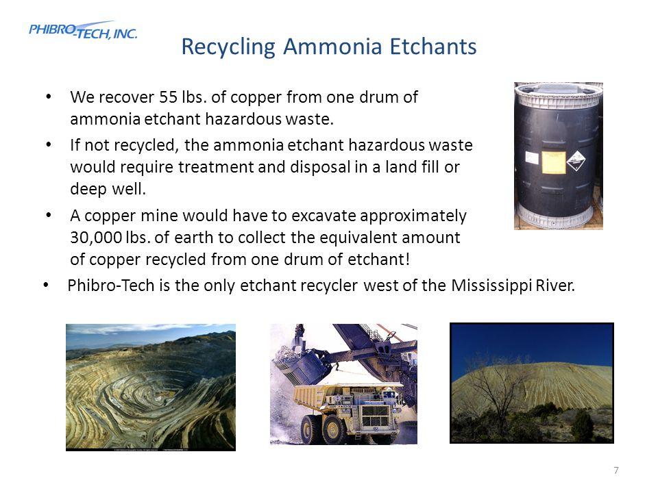 Recycling Ammonia Etchants