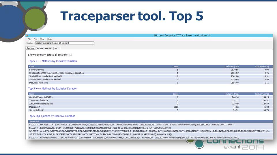 Traceparser tool. Top 5