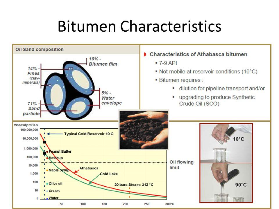 Bitumen Characteristics