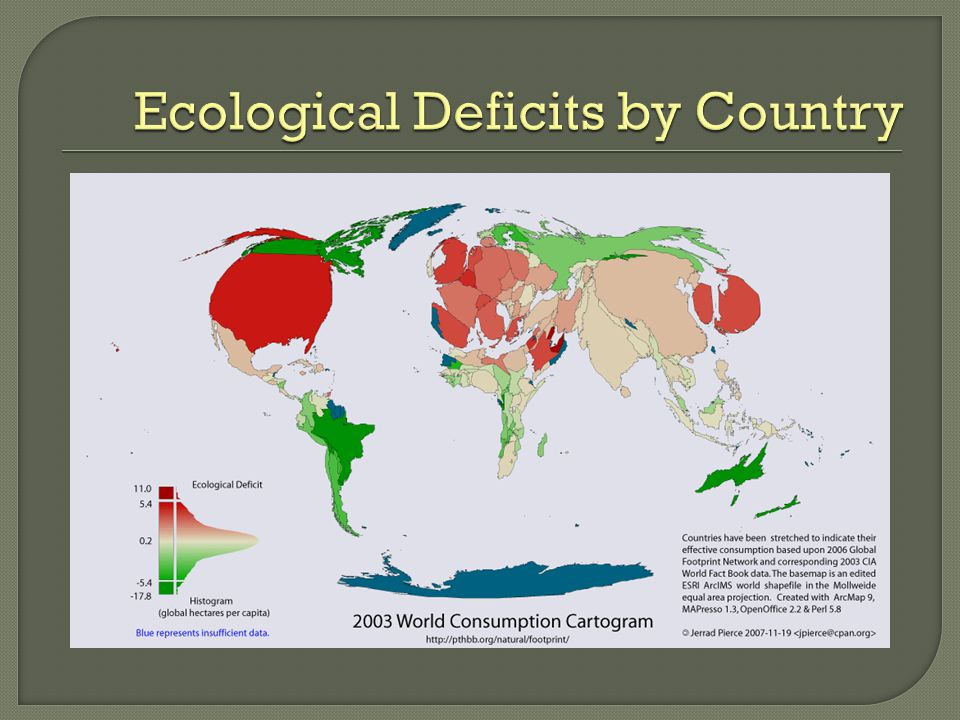 Ecological Deficits by Country