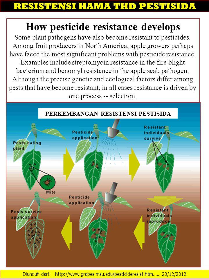 How pesticide resistance develops