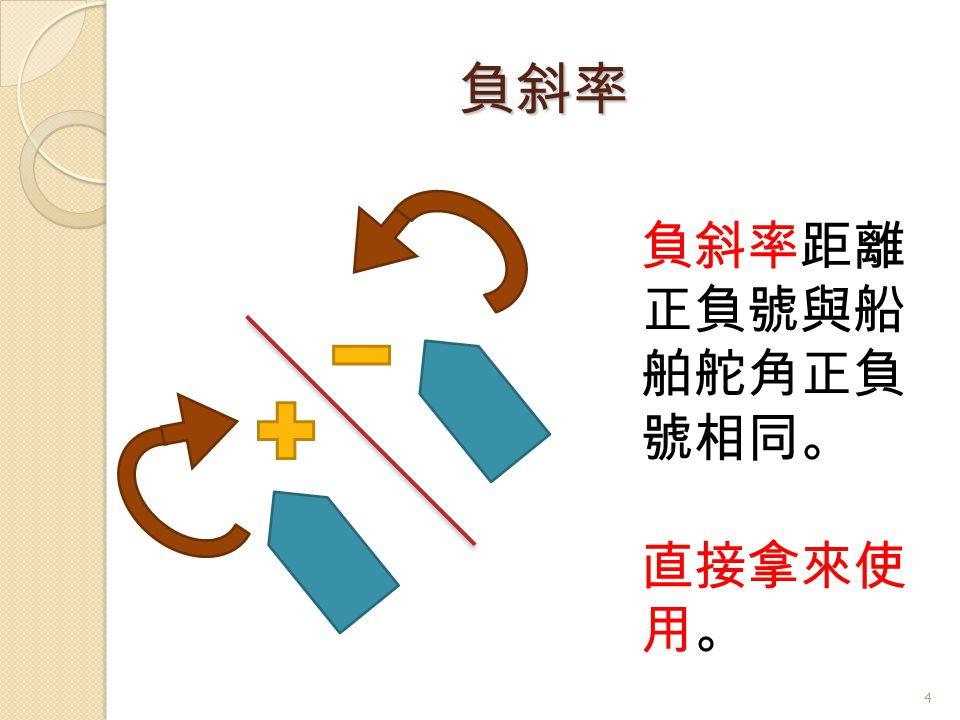 負斜率 負斜率距離正負號與船舶舵角正負號相同。 直接拿來使用。