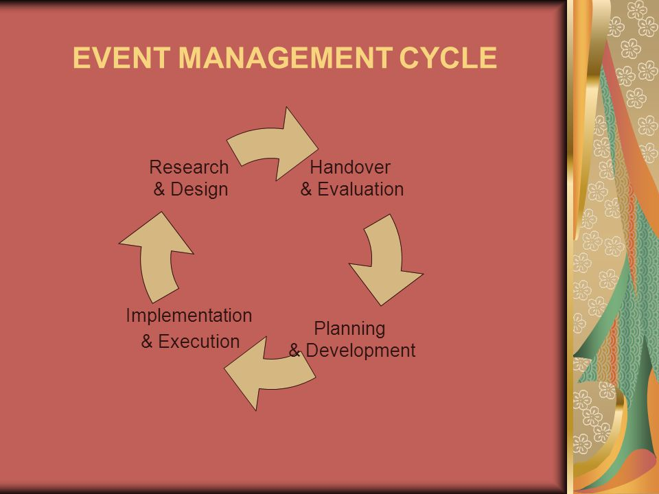 EVENT MANAGEMENT CYCLE