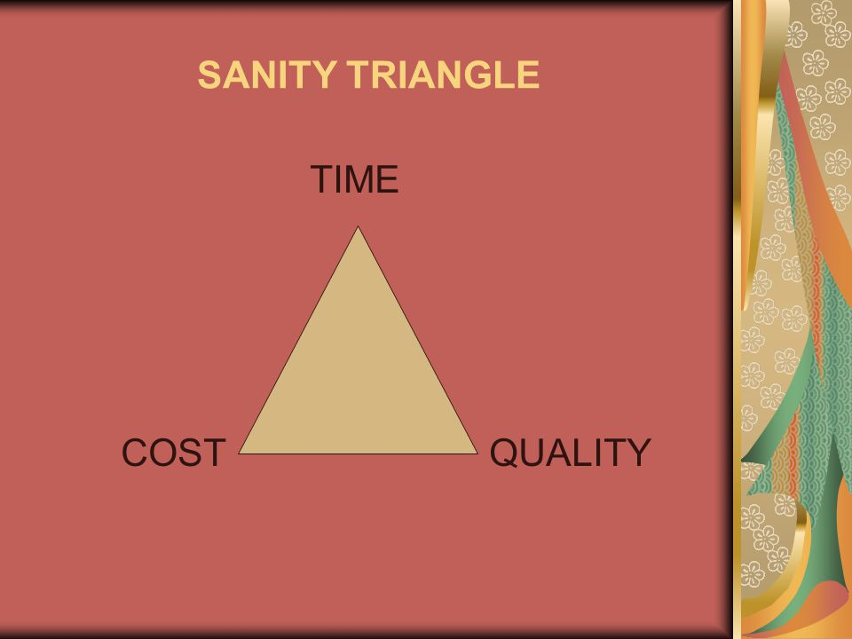 SANITY TRIANGLE TIME COST QUALITY