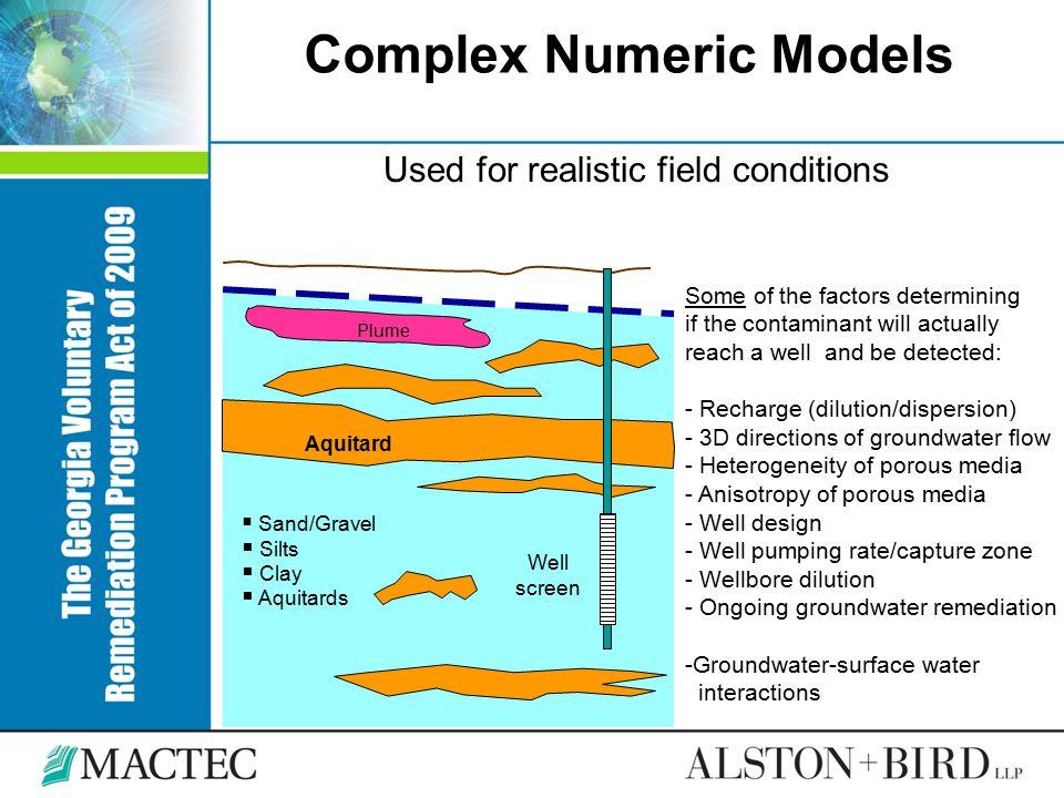 Complex Numeric Models