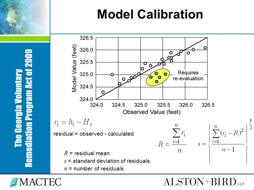 Model Calibration R = residual mean