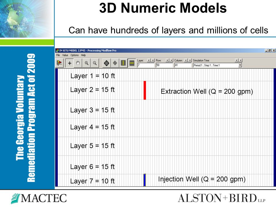 3D Numeric Models Can have hundreds of layers and millions of cells