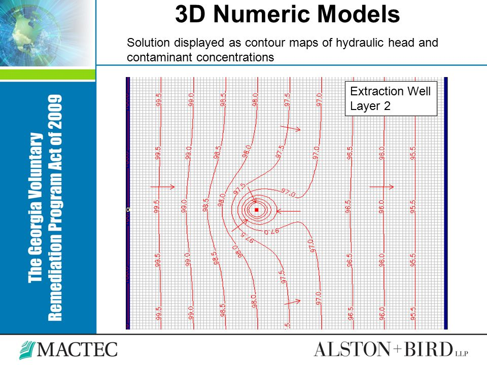 3D Numeric Models Solution displayed as contour maps of hydraulic head and contaminant concentrations.