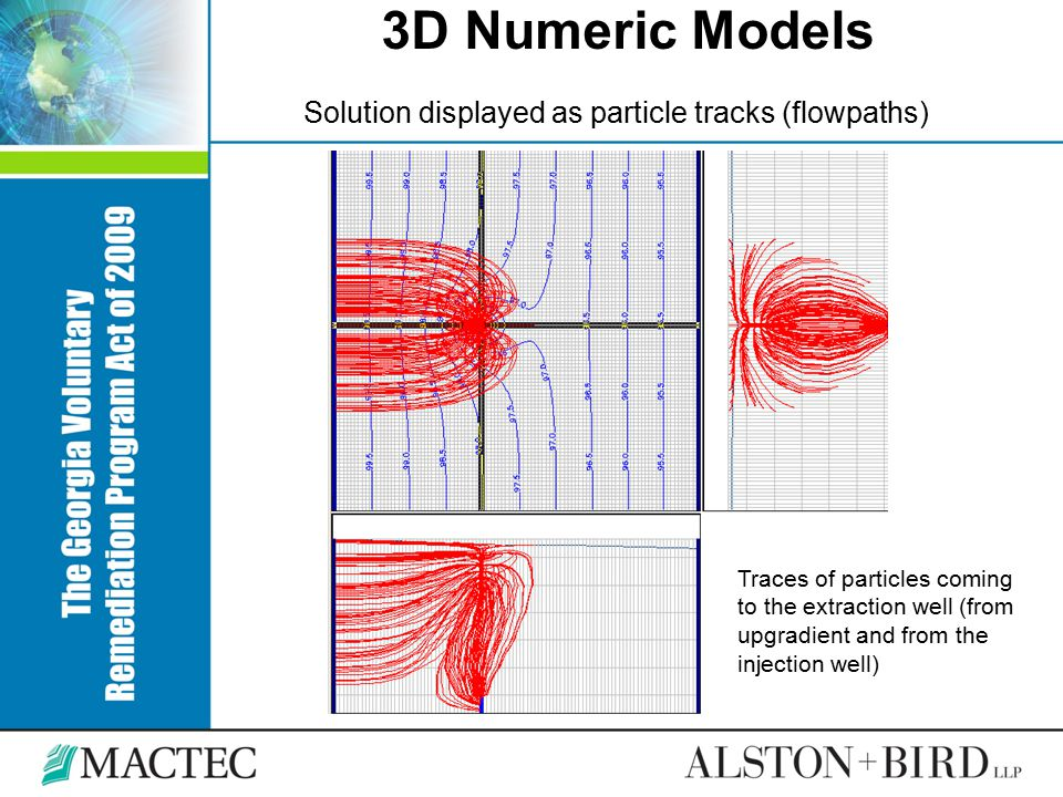 3D Numeric Models Solution displayed as particle tracks (flowpaths)