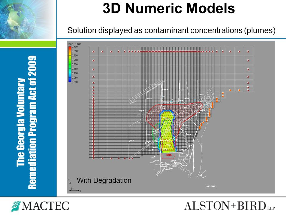 3D Numeric Models Solution displayed as contaminant concentrations (plumes) With Degradation