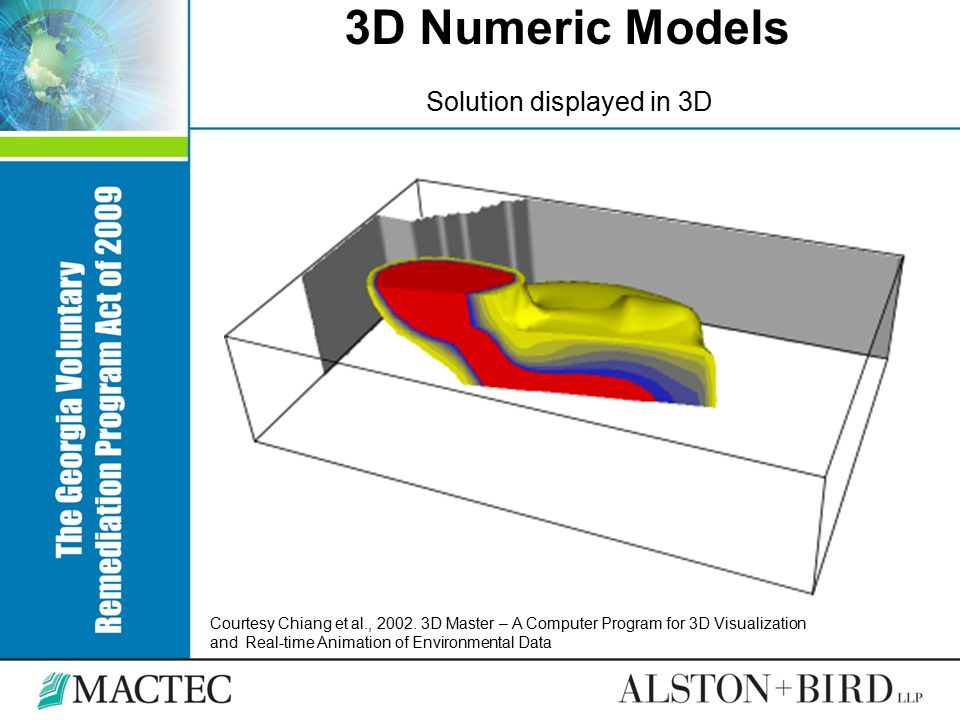 3D Numeric Models Solution displayed in 3D
