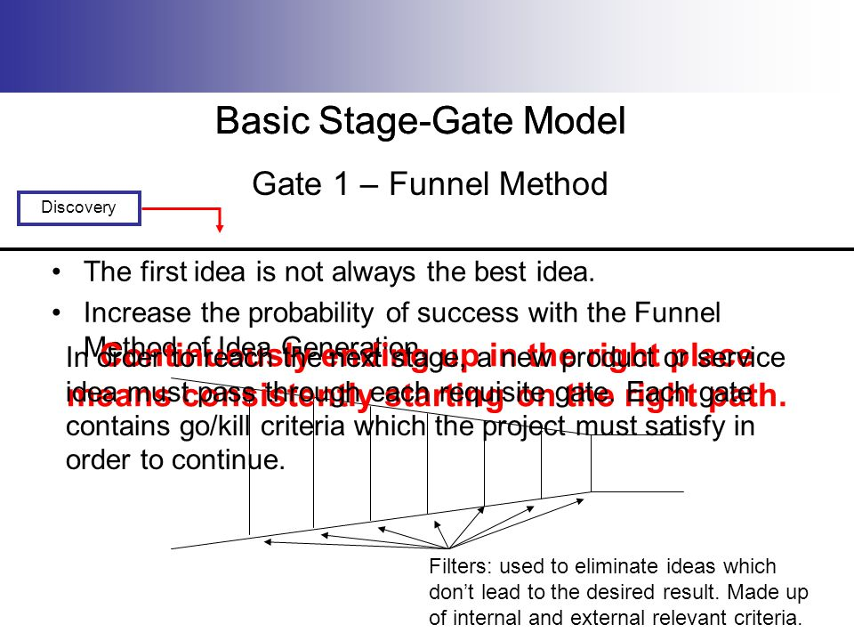 Basic Stage-Gate Model Basic Stage-Gate Model