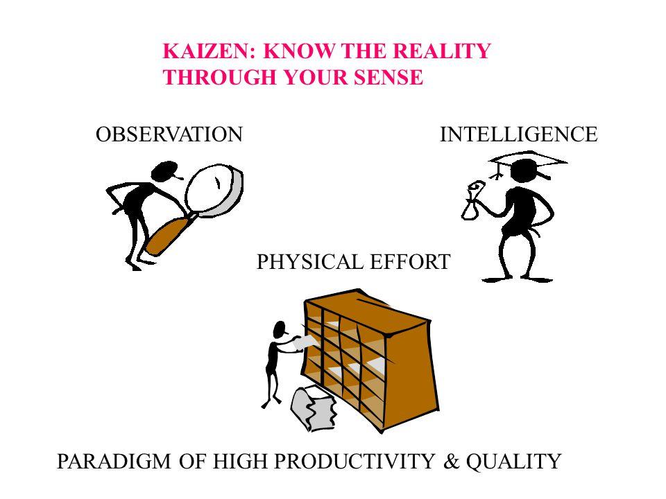 KAIZEN: KNOW THE REALITY THROUGH YOUR SENSE