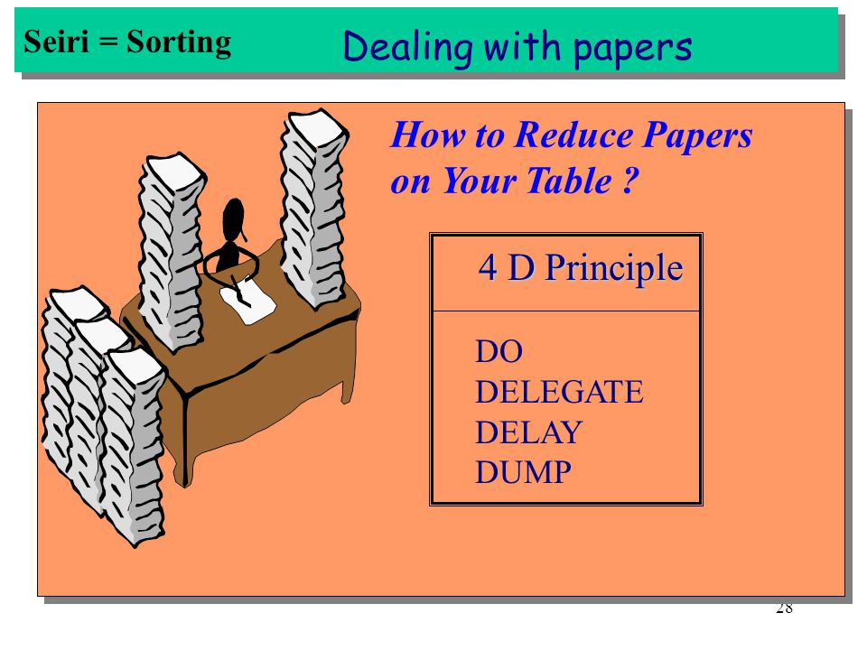 Dealing with papers How to Reduce Papers on Your Table 4 D Principle