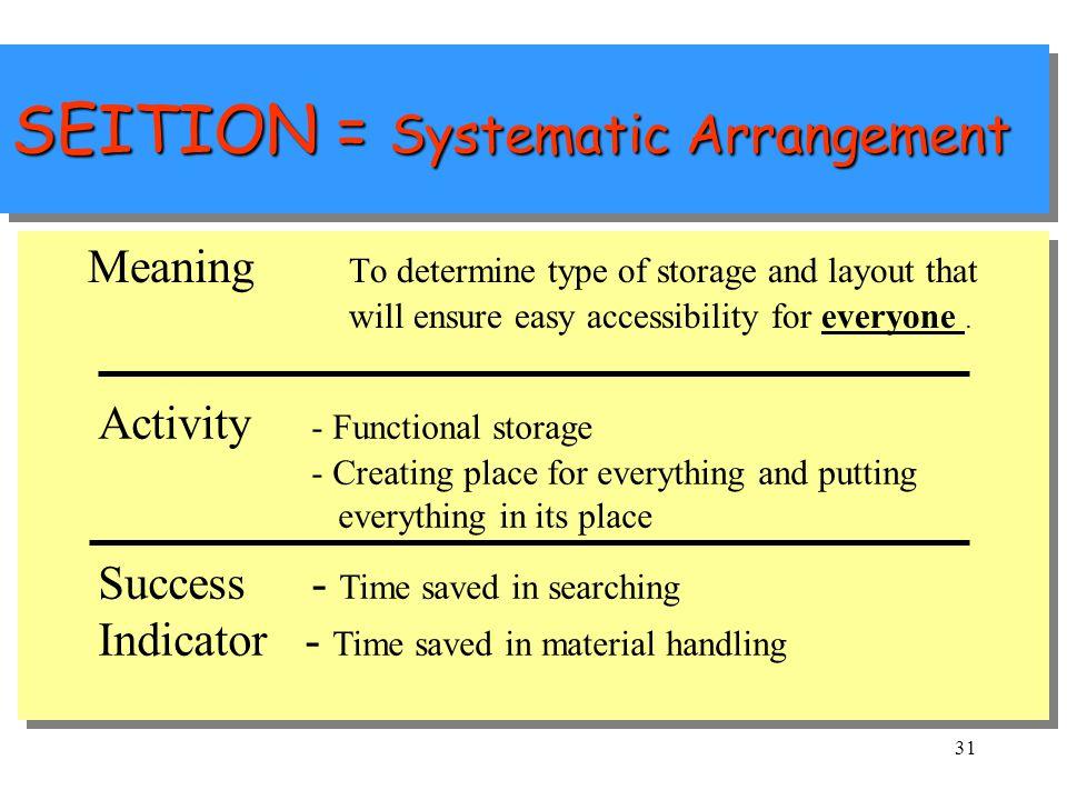 SEITION = Systematic Arrangement