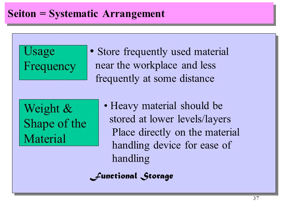 Seiton = Systematic Arrangement