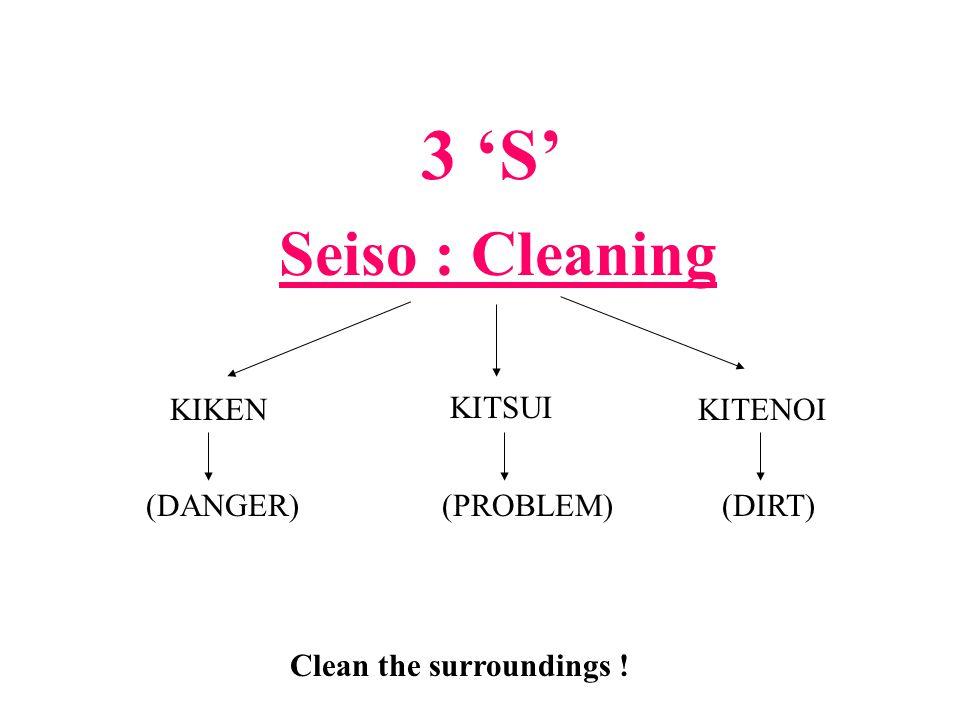 3 'S' Seiso : Cleaning KIKEN KITSUI KITENOI (DANGER) (PROBLEM) (DIRT)