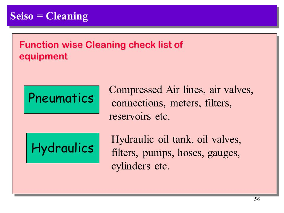 Pneumatics Hydraulics Seiso = Cleaning