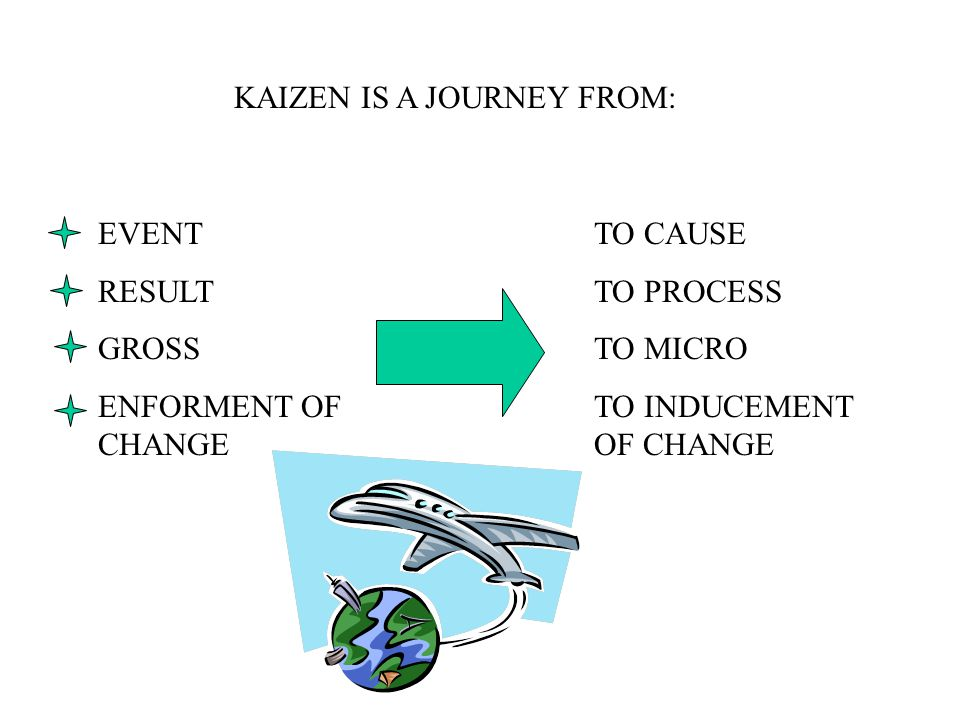 KAIZEN IS A JOURNEY FROM: