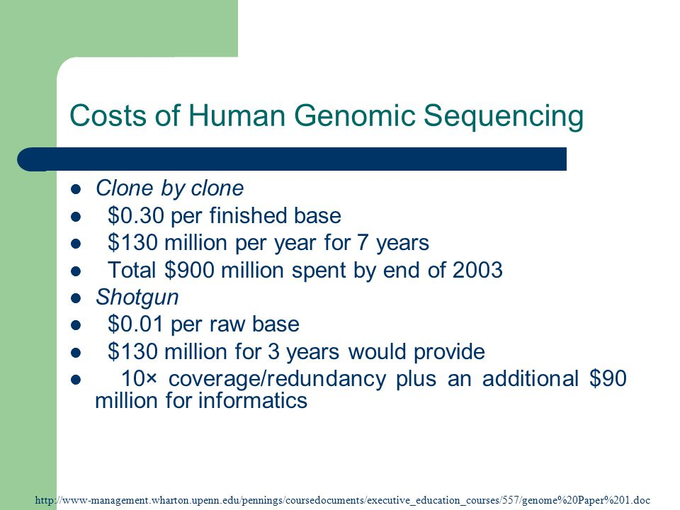 Costs of Human Genomic Sequencing